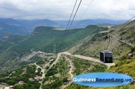 Самая длинная канатная дорога в мире